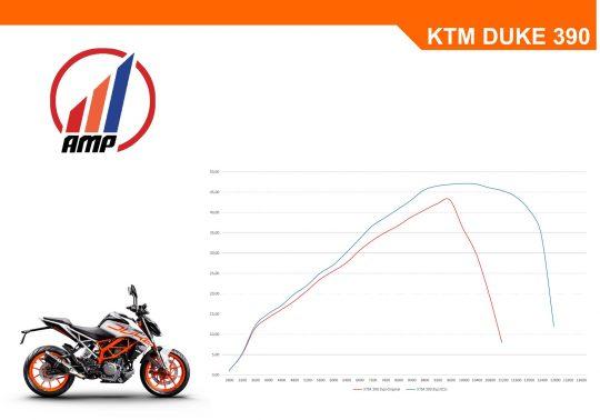 AMP Performance ECU KTM 390 RC/Duke 17-18 by COOBER GmbH